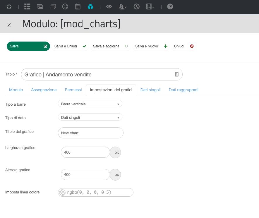 Panoramica Modulo Charts