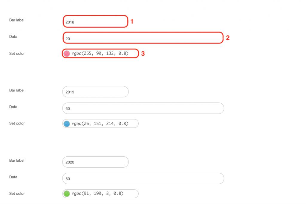 Single Data Chart settings